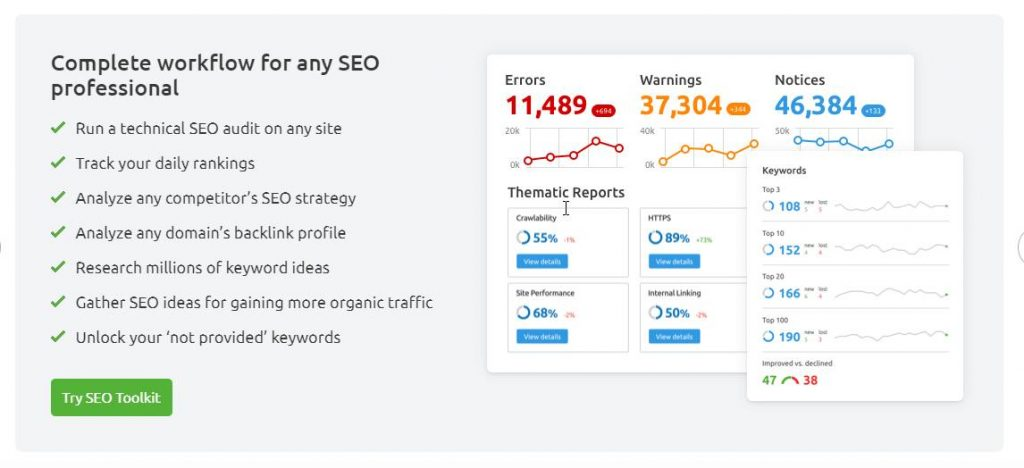 semrush free seo audit tool